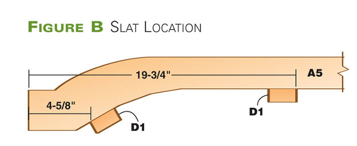 Slat Location